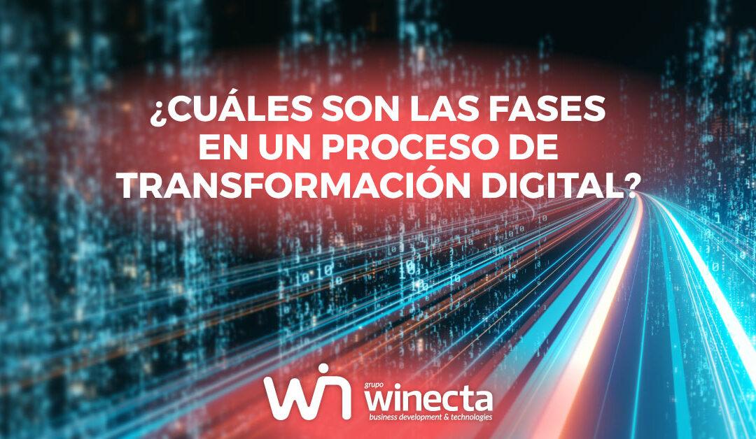 Fases en un proceso de transformación digital